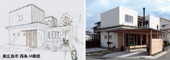 広島県東広島市西条 芝屋根の家