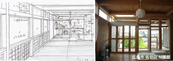 広島市佐伯区 自然素材の家