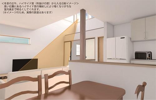1階 ハイサイド窓